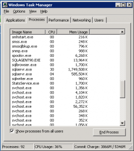 SQLservr.exe Mem Usage in Task Manager