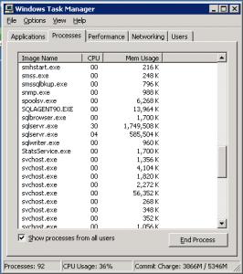A Sysadmin's Guide to Microsoft SQL Server Memory